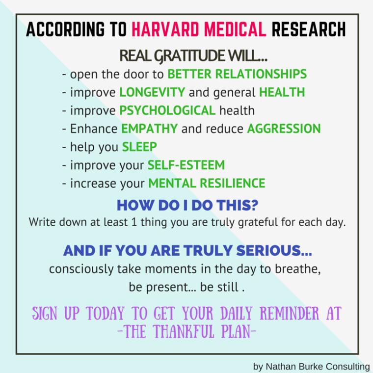 according to harvard (3)